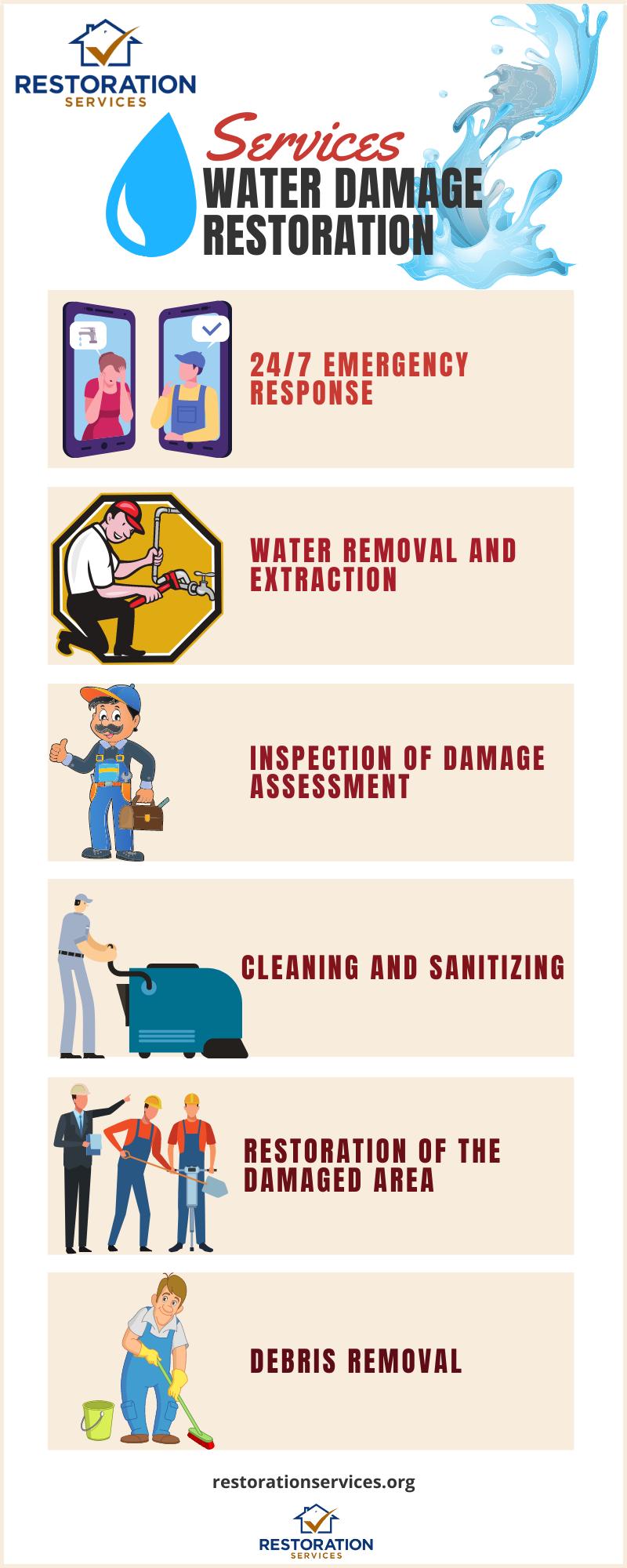services of water damage restoration